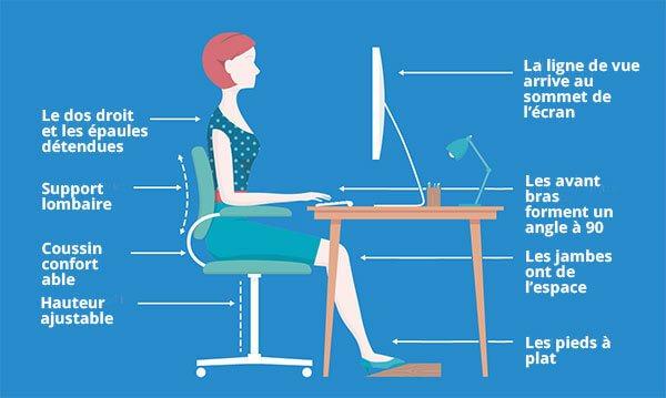 Position de travail ergonomique au bureau